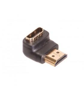 انواع فیش و جک تبديل ماده HDMI به نري چقي